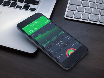 Stock chart wireframe black iphone6 green gui ui finance share stock
