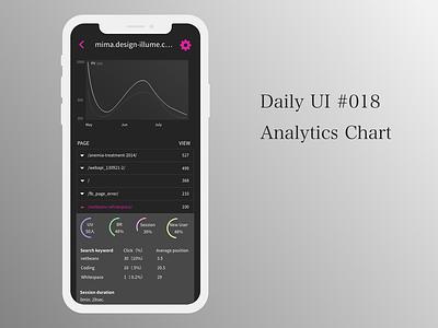 Daily UI  018 Analytics Chart dailyui dailyui018 daily 100