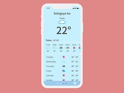 Daily UI  037 Weather uidesign weather weather icon icon dailyui037 affinitydesigner dailyui