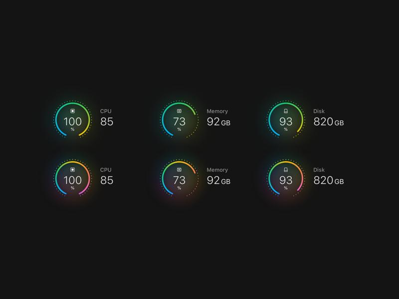 Pie Chart Concept meter ui  ux dashboard design dashboard ui kpi monitoring dashboard monitor dashboad metrics usage disk ram memory cpu graphic colorful rainbow pie chart piechart ui