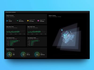 3D Cloud Monitoring Dashboard