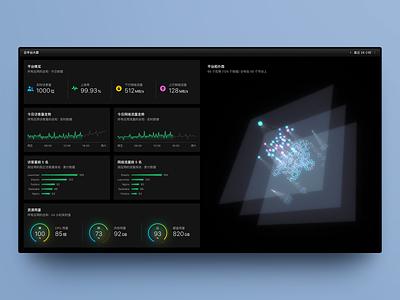 3D Cloud Monitoring Dashboard dashboard analytics dark topography status sci-fi pie chart monitoring line chart icon futuristic visualization big data cpu 3d animation 3d network animation cloud ui