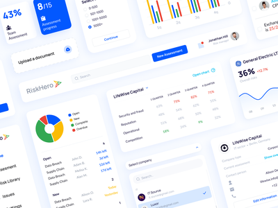 RiskHero. Service for business risk assessments risks notifications status statistic company chart table dashboard graphics components assessment issues business cards desktop user interface web design ux ui