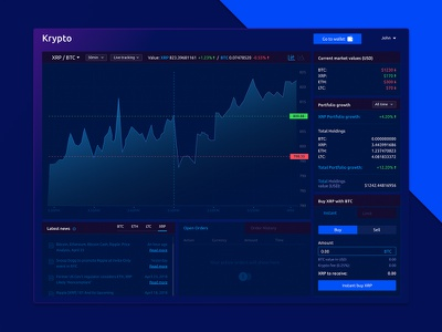 Krypto Dashboard currency dark interface graphs digital ux ui dashboard exchange crypto