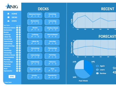 Anki designs, themes, templates and downloadable graphic