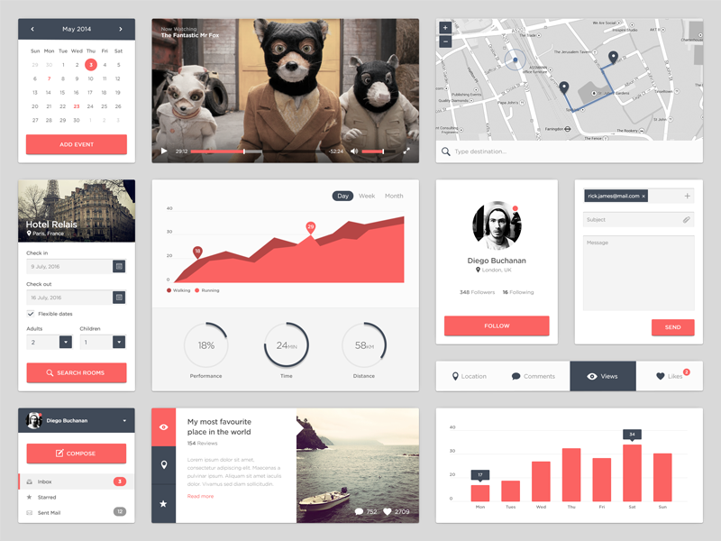 Free PSD: Ui Kit graph map form button psd profile interface ui free widget freebie ui kit