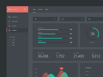 Dark UI - Data Dashboard app stats flat ui dark analytics navigation dashboard product chart graph interface