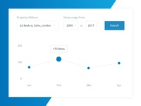 Water dashboard - Graph filter line graph graph clean simple blue white minimal dashboard