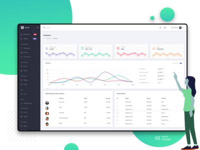 Bhumlu Analytics Dashboard