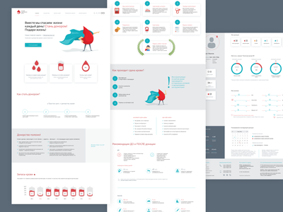Donation blood - website blood donor donation blood medicine blood donation donate xd design landing page web design ui