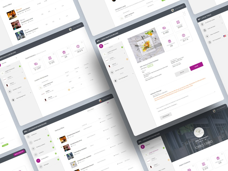 Three Dashboards, One Backend - DreamTrips uidesign uxdesign ux stats globalization database interface portfolio dashboard ui dashboard crooz media dtl dreamtrips