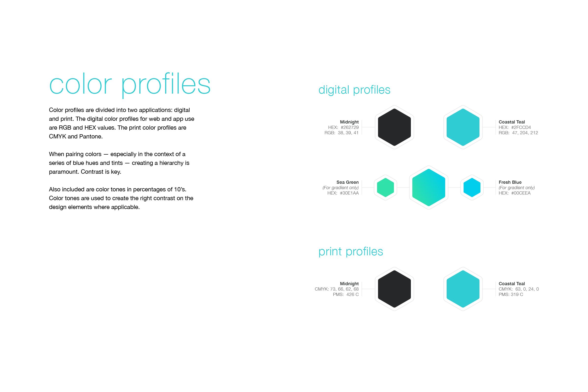 Color profiles