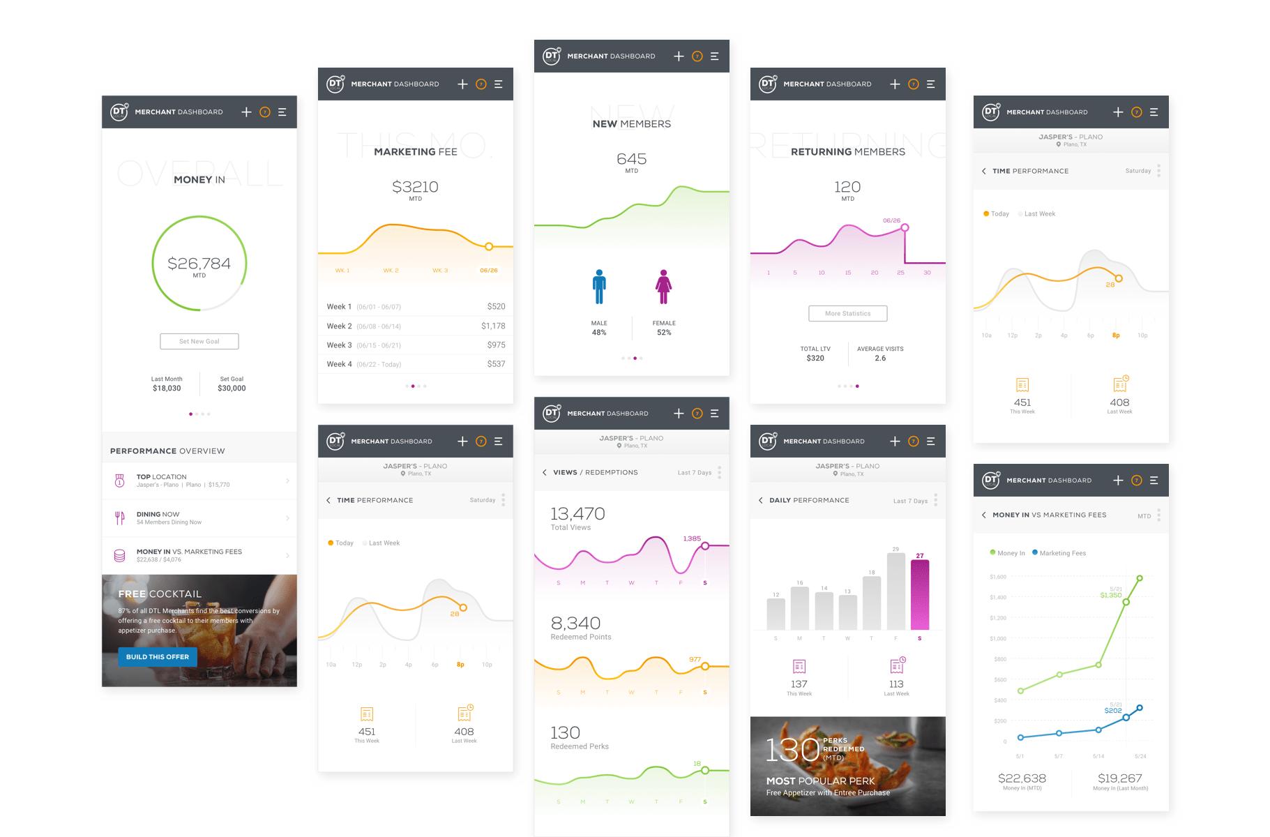 Dtl merch app stats img