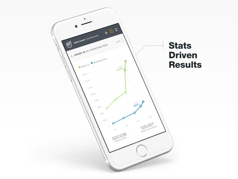 DreamTrips Merchant App Stats mobile iphone ios stats dashboard app merchant dreamtrips