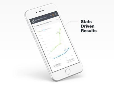 DreamTrips Merchant App Stats