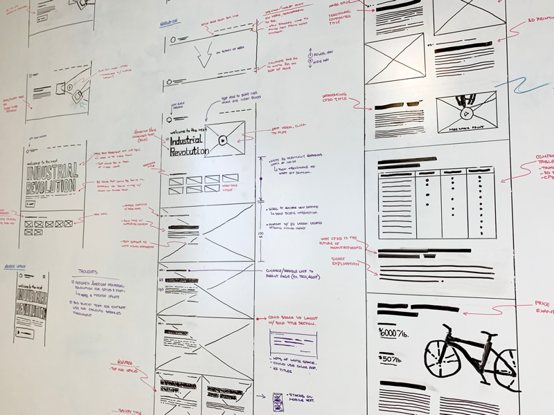 Whiteboard Wireframing crooz media white board concepts sketching website wire framing wireframes