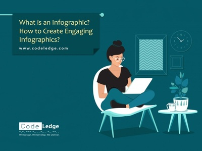 What is an Infographic How to Create Engaging Infographics