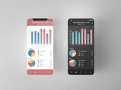 Daily UI 018 - Analytic Chart minimal ux flat app ui design dailyui counter calorie analytic