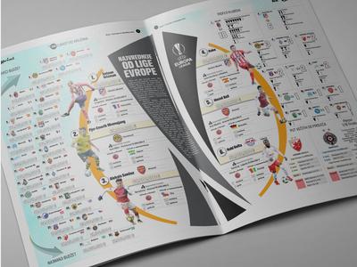 Infographic UEFA Europe league