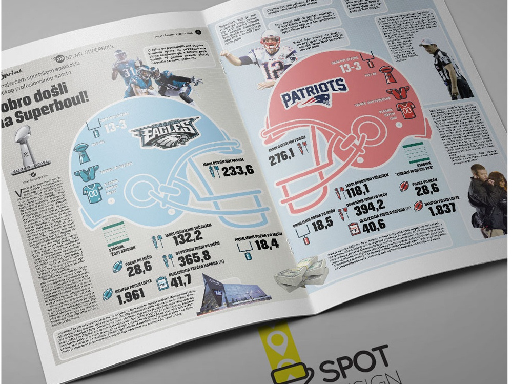 Infographic 10 Feb 1 2018 52 Superbowl Main vector football nfl information design info sports infography infographic elements infographic design infographicsmag infographic layout design information infographics infographic