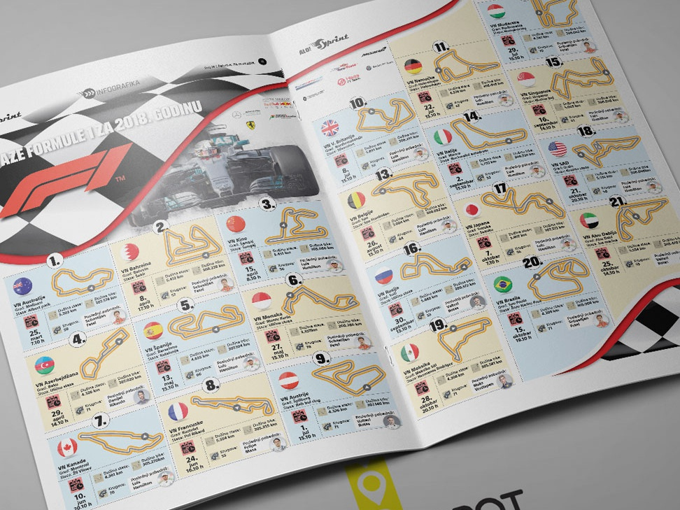Infographic F1 2018 formulaone f1 information design infographics design info infography infographic elements infographic design infographicsmag infographic layout design information infographics infographic