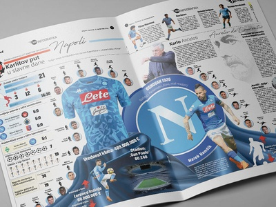 Infographic Napoli Fc Champion League 2018