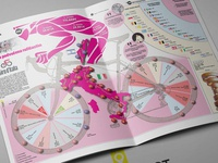 Infographic Giro D Italia 2018