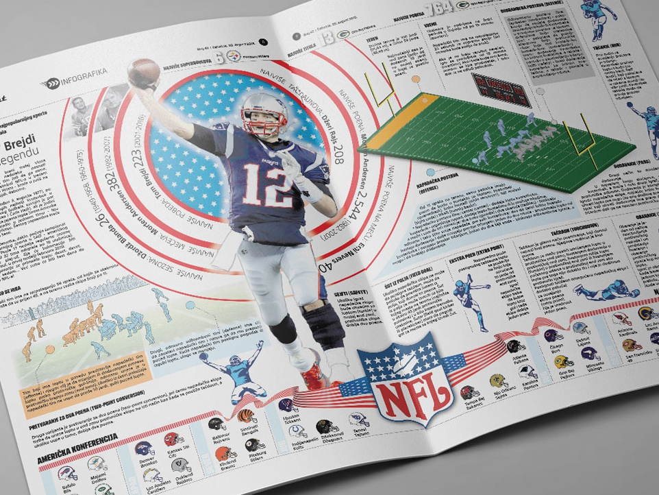 Infographic Nfl Tom Brady 2018 tombrady brady nfl football infographics design info sports information design infography infographic elements infographic design infographicsmag infographic layout design information infographics infographic