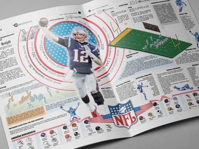 Infographic Nfl Tom Brady 2018