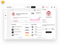 Model App Dashboard Conception