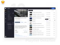 Video playlist detailed 2x