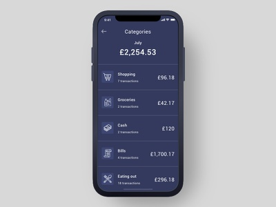 Daily UI #099 - Category finance fintech spend bank 099 ui ux dailyui ios iphone icon