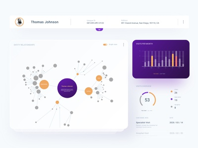 Databases connections & Duplicate records AI page details bubble ux graph persona app chart data design ui entity widgets database interactive dahsboard dashboard