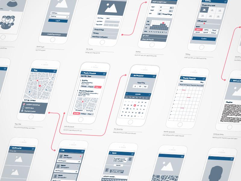 Wireframe wireframe ui ux flow app mobile prototype info chart blueprint sketch mockup