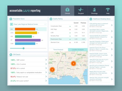 Accountable Care Reporting ipad dashboard analytics healthcare app application mobile user experience user interface ux ui