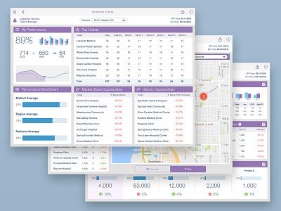 Pharmaceutical Analytics - Market Analysis ux design ui design interaction interface dashboard analytics mobile ipad user experience user interface ux ui