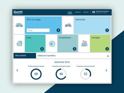 Cattolica Assicurazioni: Quotti dashboard report color icon card insurance italian design uiux homepage dashboard tablet app tablet interaction design ui design