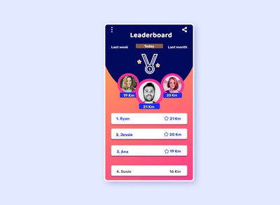Daily UI 19 - LeaderBoard Running app