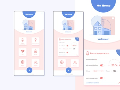 Daily UI 21 - Home monitoring dashboard uxdesign icons appdesign illustration app uxui design uidesign ui dailyui