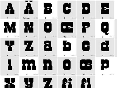 Sagebrush WIP font typeface font design glyphs app