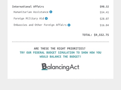 Tax Receipt taxes web app budget receipt
