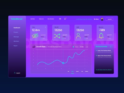 Glassmorphism Dashboard Free Downlaod freebie free download dashboard template nice cool elegent morden web design glass effect glassmorphism glass dashboard design dashboard ui dashboard ux ui adobe xd