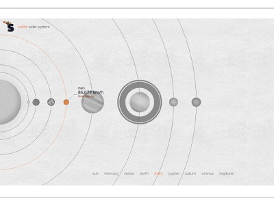 Svelte Solar System css jupiter mars working process solar sun space design svelte iphone html mobile website landing page
