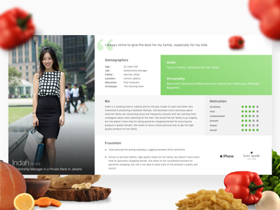 User Persona persona list product e-commerce case study ux ui flat ios groceries grocery