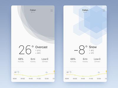 Overcast&Snow temperature weather snow overcast