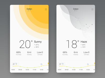 Sunny&Haze temperature weather haze sunny
