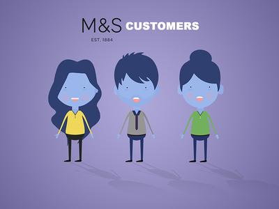 2d Character Design