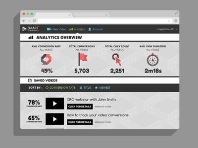 Smart Video Metrics Dashboard UI icons analytics dashboard website clean flat ui