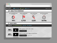 Smart Video Metrics Dashboard UI
