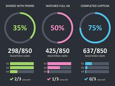 Analytics Dashboard UI Concept vector bright colors contrast clean graphs analytics dashboard website ui flat